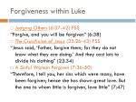 forgiveness within luke