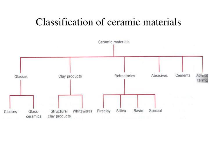 Classification of ceramic materials