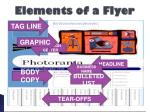 elements of a flyer
