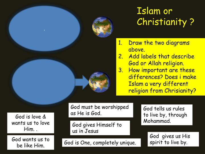 Islam or Christianity ?