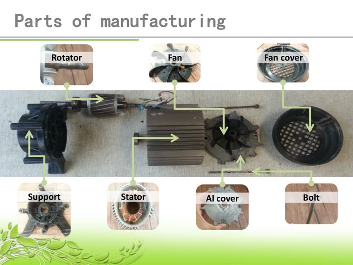 Parts of manufacturing