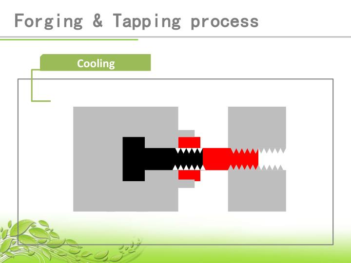 Forging & Tapping process