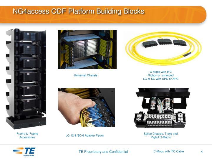 NG4access ODF Platform Building Blocks
