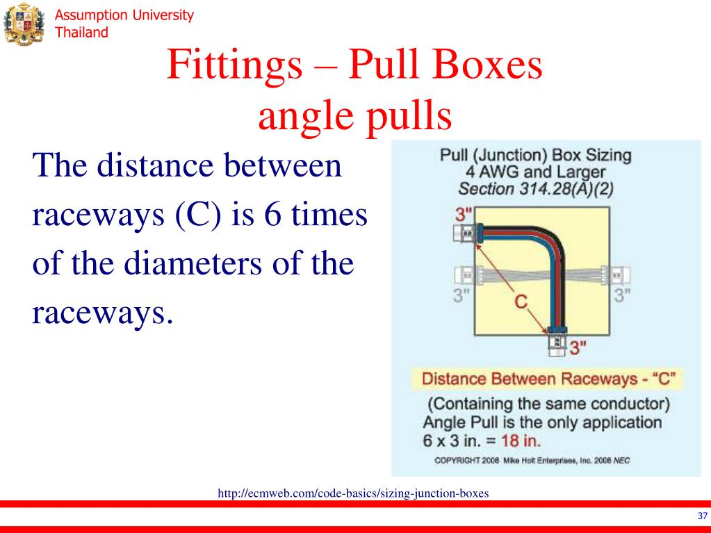 PPT - EE4503 Electrical Systems Design PowerPoint