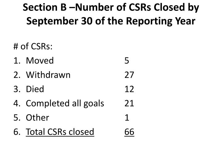 Section B –Number of CSRs Closed by September 30 of the Reporting Year
