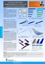 a cad cae based multidisciplinary process for aircraft structure design
