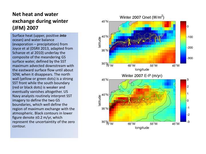 Net heat and water exchange during winter jfm 2007