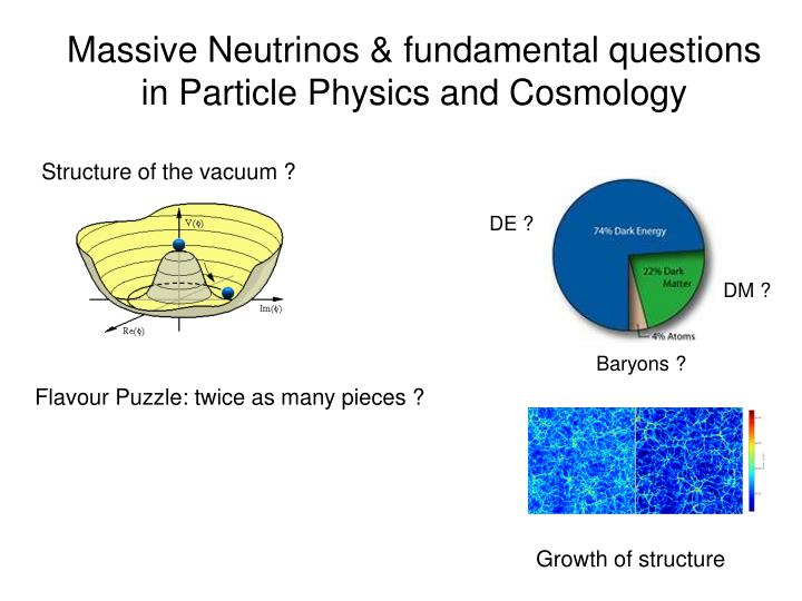Massive Neutrinos & fundamental questions in Particle Physics and Cosmology