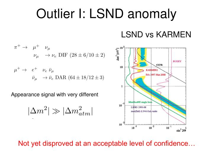 Outlier I: LSND anomaly