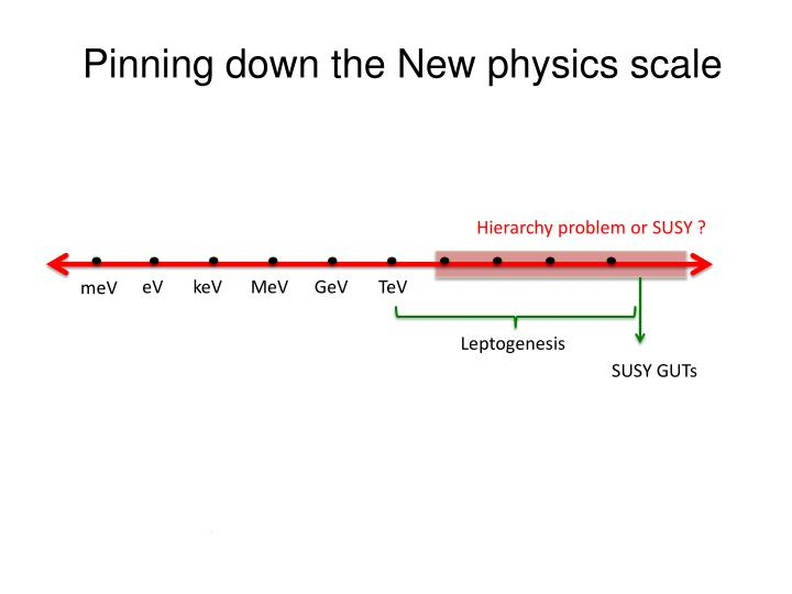 Pinning down the New physics scale