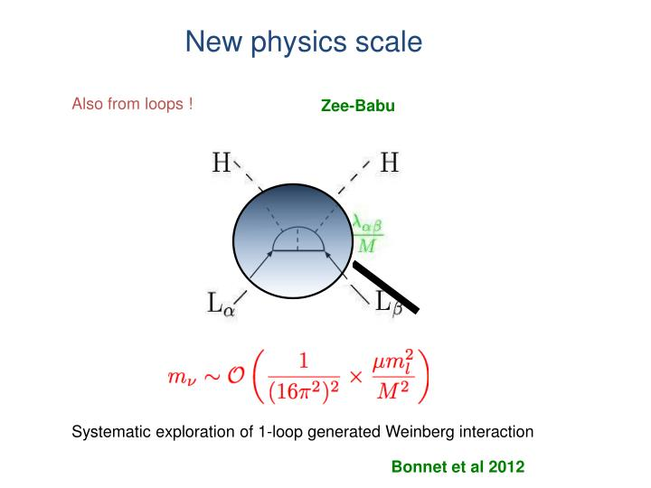 New physics scale