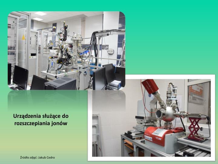 Urządzenia służące do rozszczepiania jonów