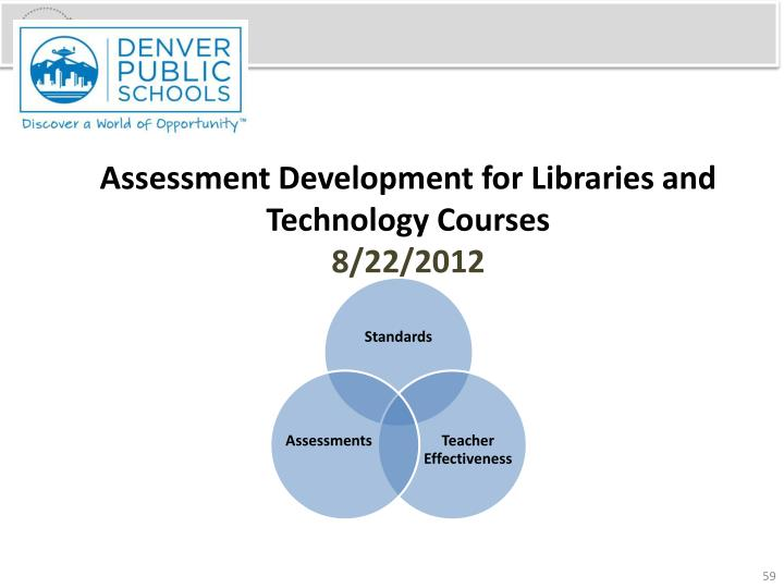 Assessment Development for Libraries and Technology Courses