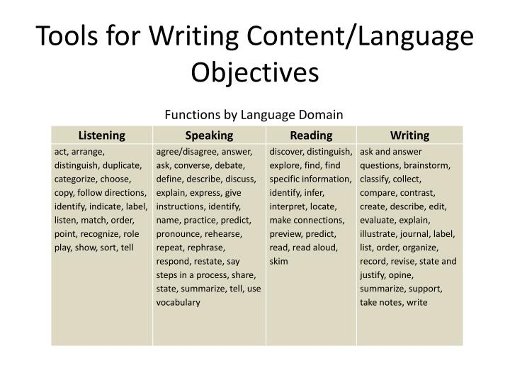 Tools for Writing Content/Language Objectives