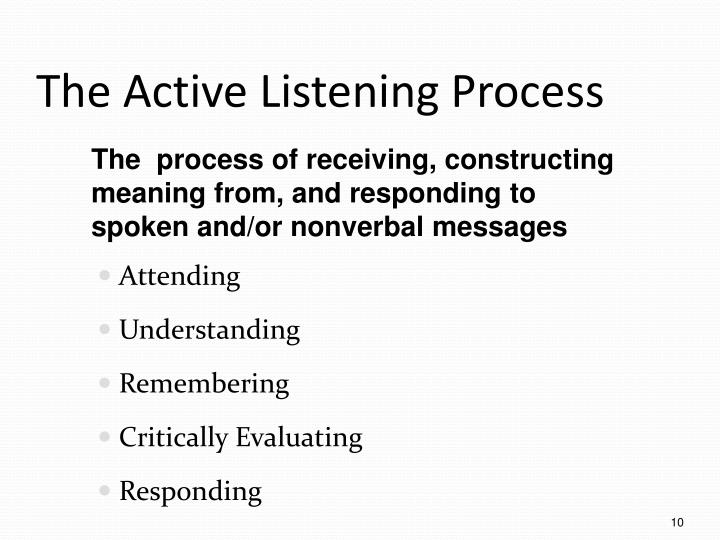 The Active Listening Process