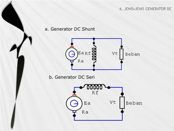 Ppt Generator Powerpoint Presentation Id2321944
