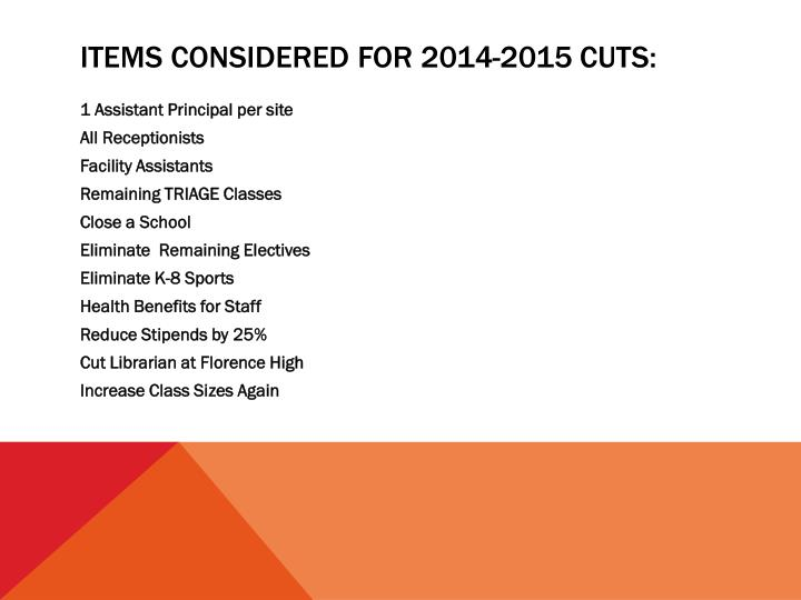 ITEMS CONSIDERED FOR 2014-2015 CUTS: