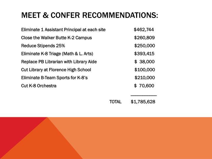 Meet & Confer recommendations: