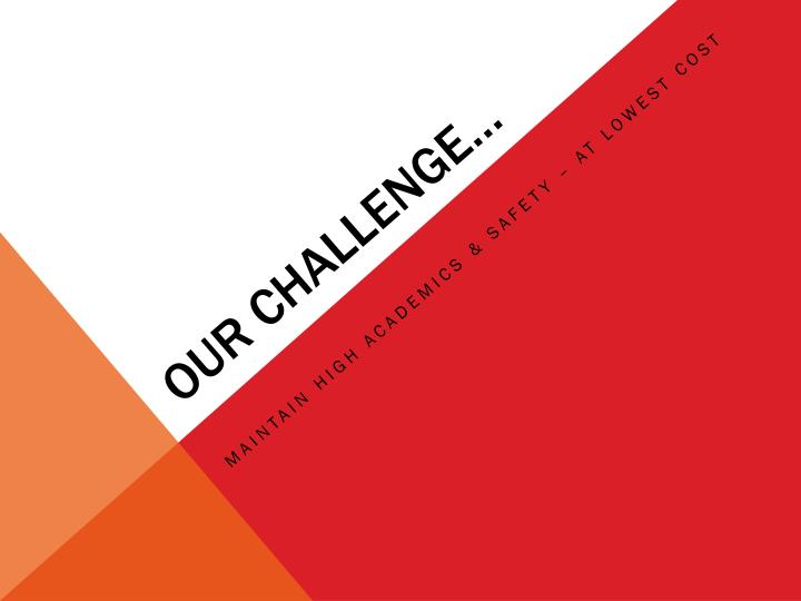 Our CHALLENGE…