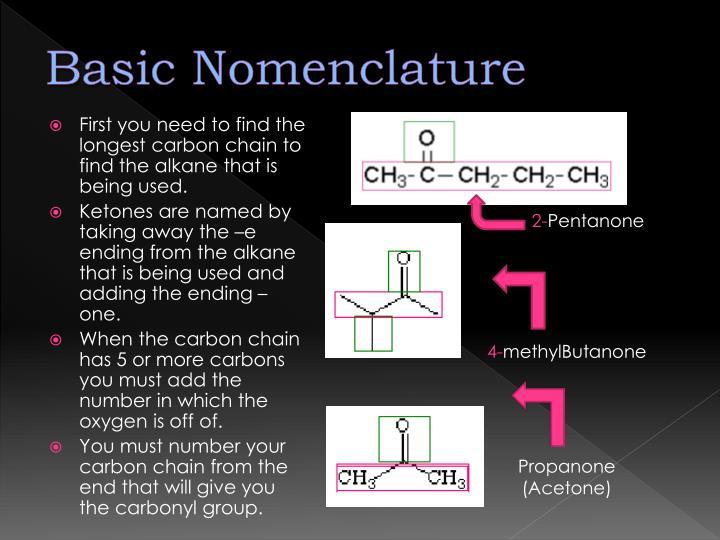 Basic Nomenclature