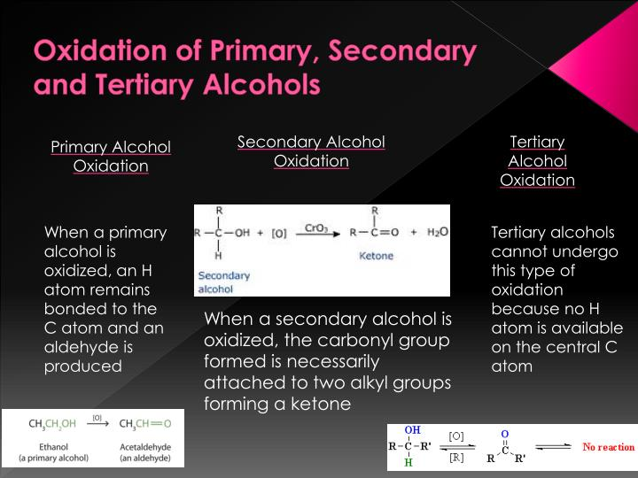 Oxidation of Primary, Secondary and Tertiary Alcohols