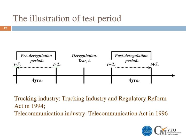 The illustration of test period