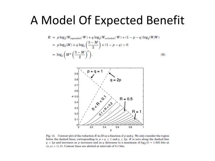 A Model Of