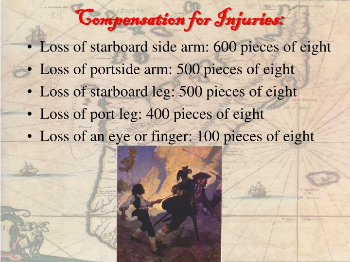 Compensation for Injuries: