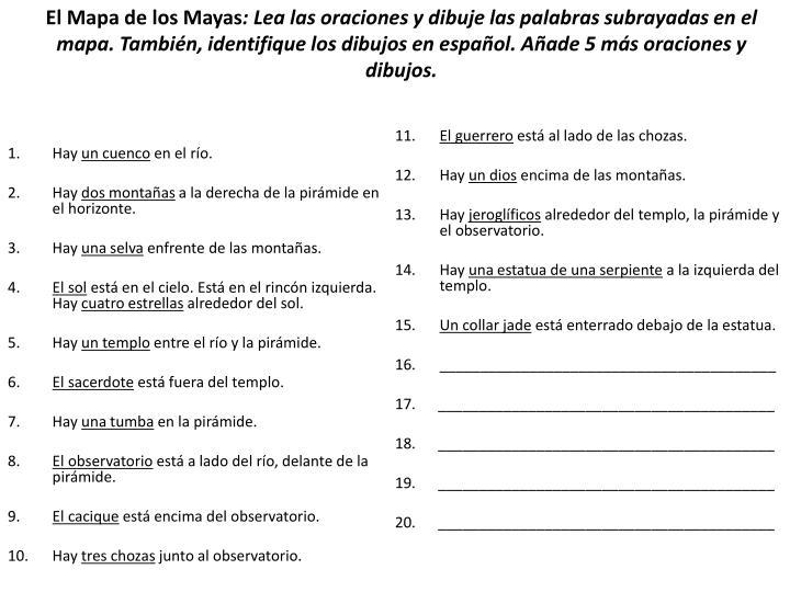 El Mapa de los Mayas