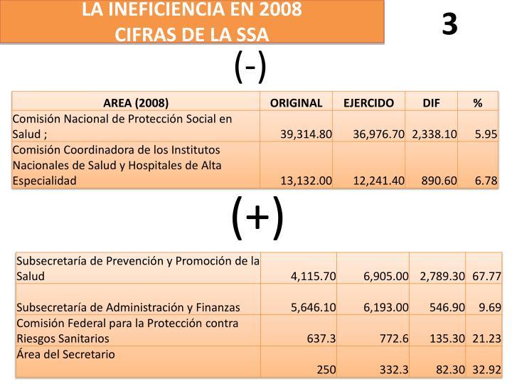 LA INEFICIENCIA EN 2008