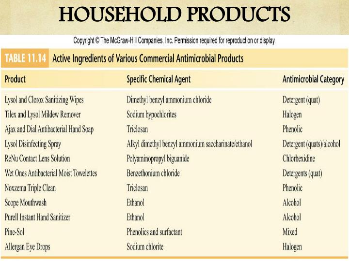 Household products