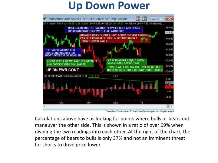 Up Down Power