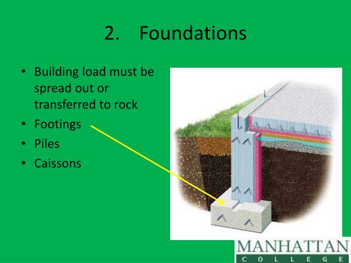 2.Foundations