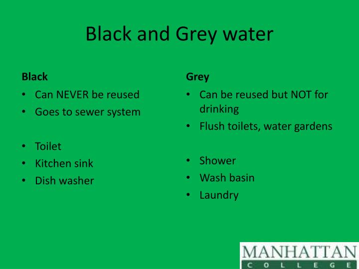 Black and Grey water