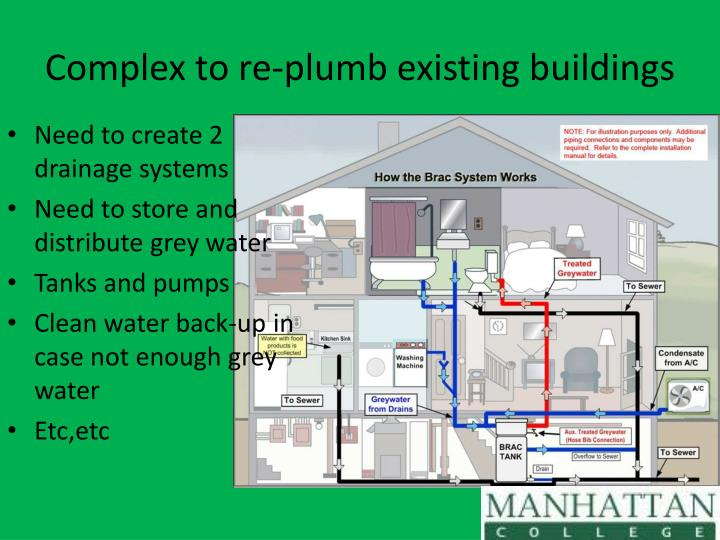 Complex to re-plumb existing buildings