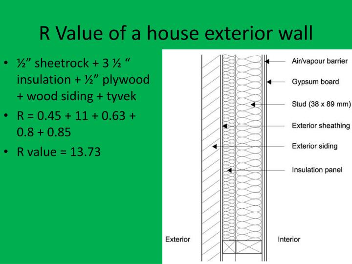 R Value of a house exterior wall