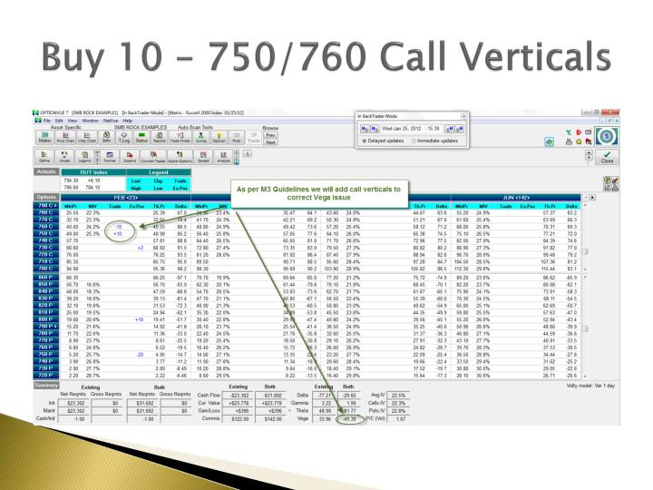 Buy 10 – 750/760 Call Verticals