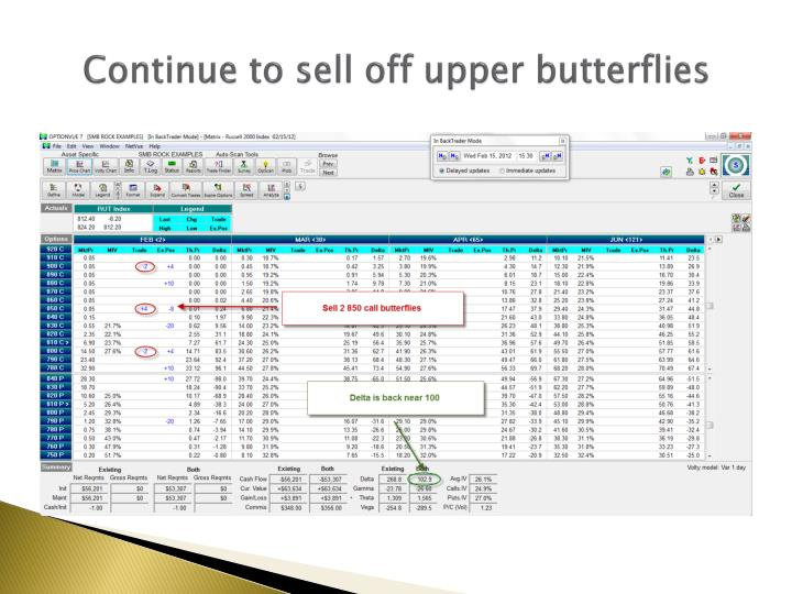 Continue to sell off upper butterflies