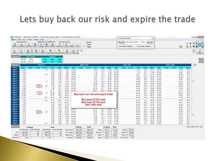 Lets buy back our risk and expire the trade