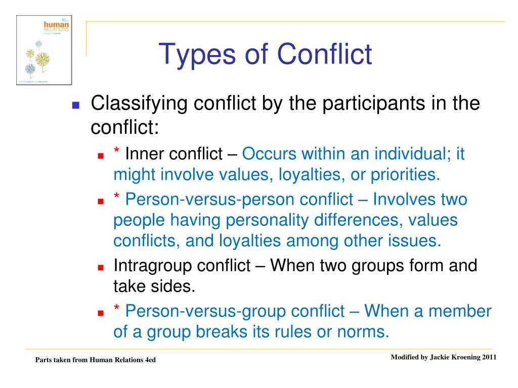 PPT - CONFLICT MANAGEMENT PowerPoint Presentation - ID:2324296