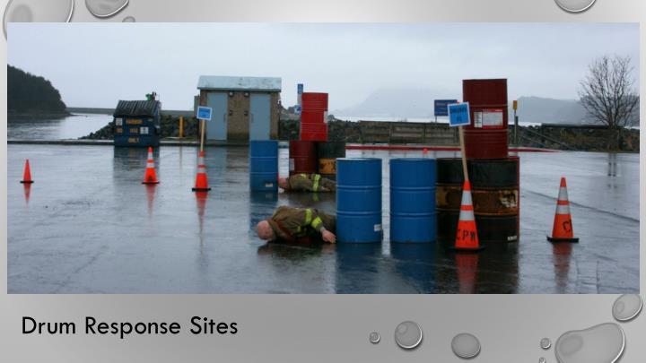 Drum Response Sites