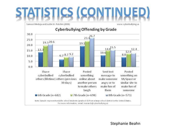 Statistics (Continued)