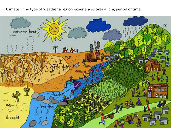 Climate – the type of weather a region experiences over a long period of time.
