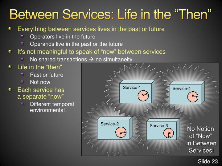 "Between Services: Life in the ""Then"""