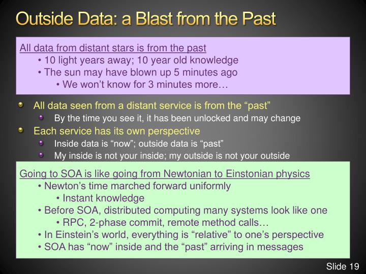 Outside Data: a Blast from the Past