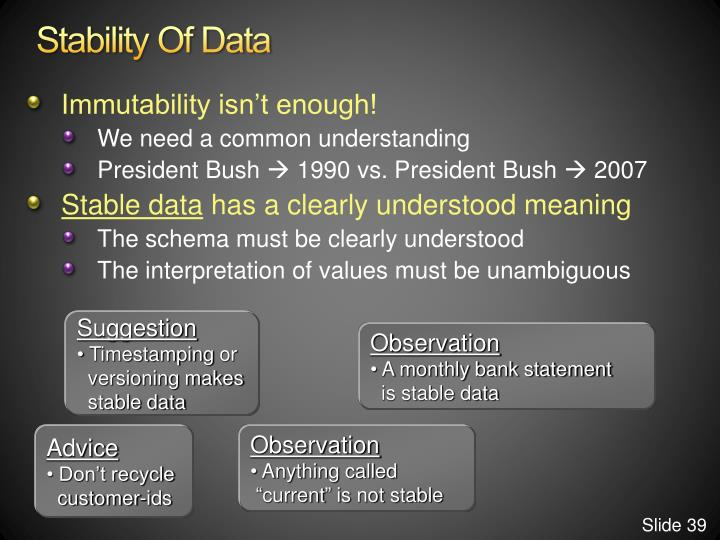 Stability Of Data