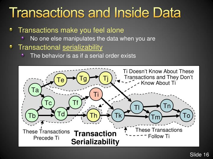 Transactions and Inside Data