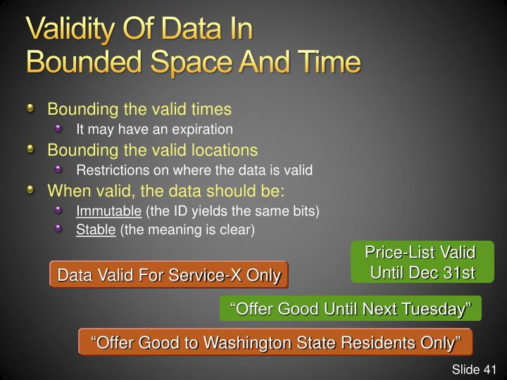 Validity Of Data In