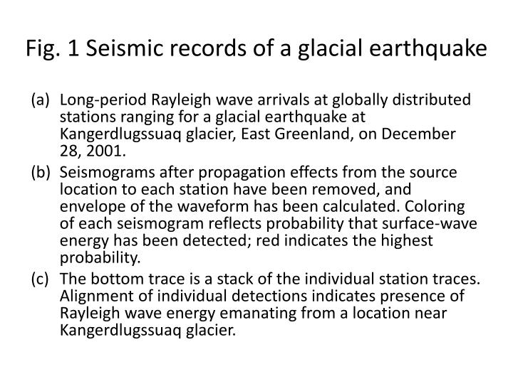 Fig. 1 Seismic records of a glacial earthquake