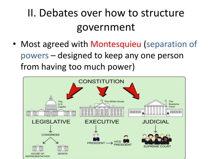 II. Debates over how to structure government